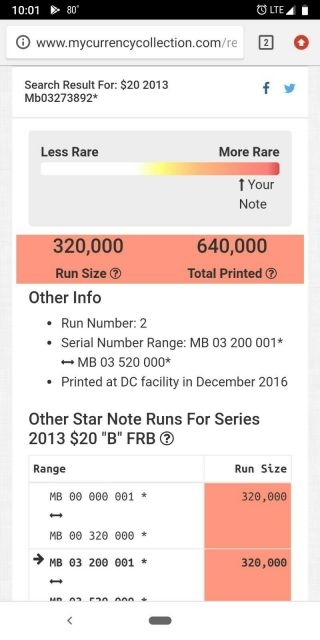 2013 $20 Star Note Very Rare 320,  000 Run Total Mb03273892